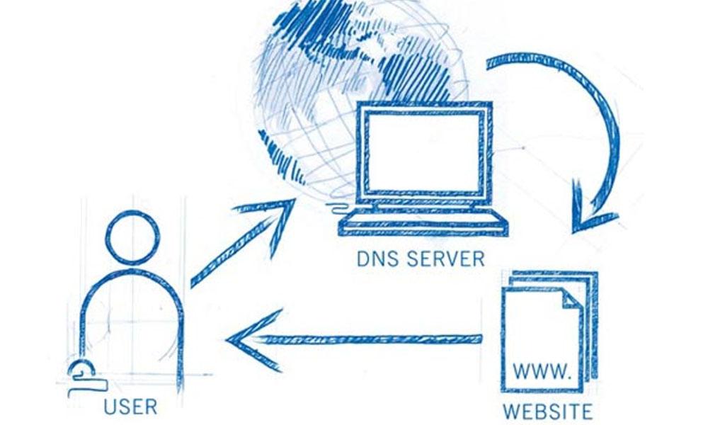 Đổi DNS để vào Bong88 không bị chặn